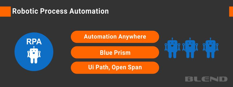 Automation Anywhere Training Institute In Pune